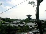 Temples & skyline